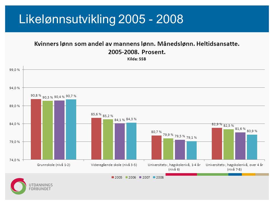 Likelønnsutvikling 2005 - 2008