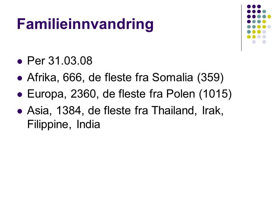 Familieinnvandring  Per 31.03.08  Afrika, 666, de fleste fra Somalia (359)  Europa, 2360, de fleste fra Polen (1015)  Asia, 1384, de fleste fra Th