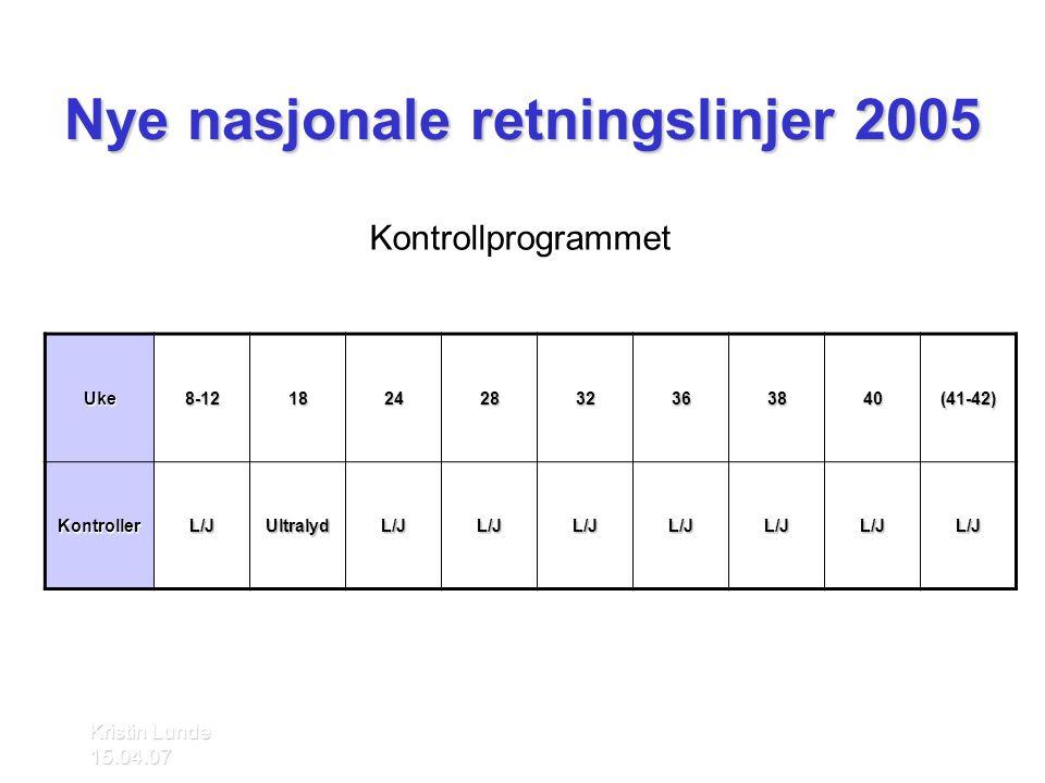Kristin Lunde 15.04.07 Nye nasjonale retningslinjer 2005 Uke8-1218242832363840(41-42) KontrollerL/JUltralydL/JL/JL/JL/JL/JL/JL/J Kontrollprogrammet