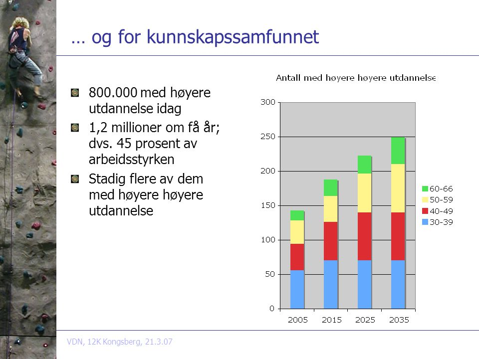 VDN, 12K Kongsberg, 21.3.07 … og for kunnskapssamfunnet 800.000 med høyere utdannelse idag 1,2 millioner om få år; dvs.