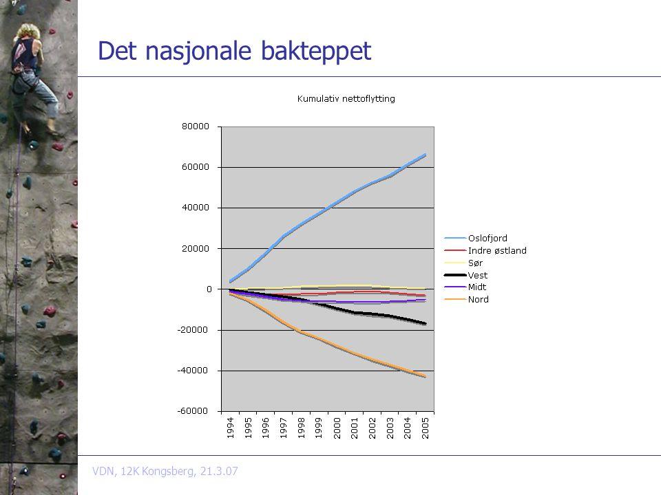 VDN, 12K Kongsberg, 21.3.07 Hva vet vi om økonomisk geografi.