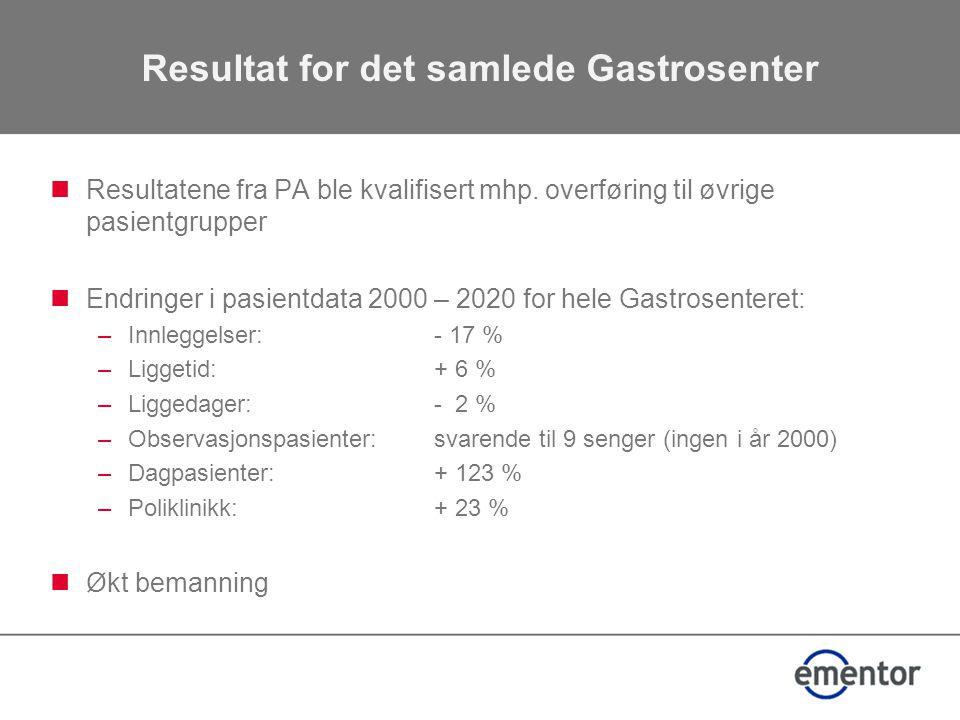 Resultat for det samlede Gastrosenter  Resultatene fra PA ble kvalifisert mhp.