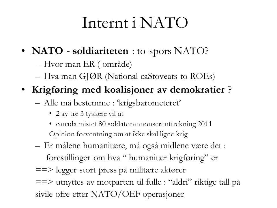 Internt i NATO •NATO - soldiariteten : to-spors NATO? –Hvor man ER ( område) –Hva man GJØR (National caStoveats to ROEs) •Krigføring med koalisjoner a