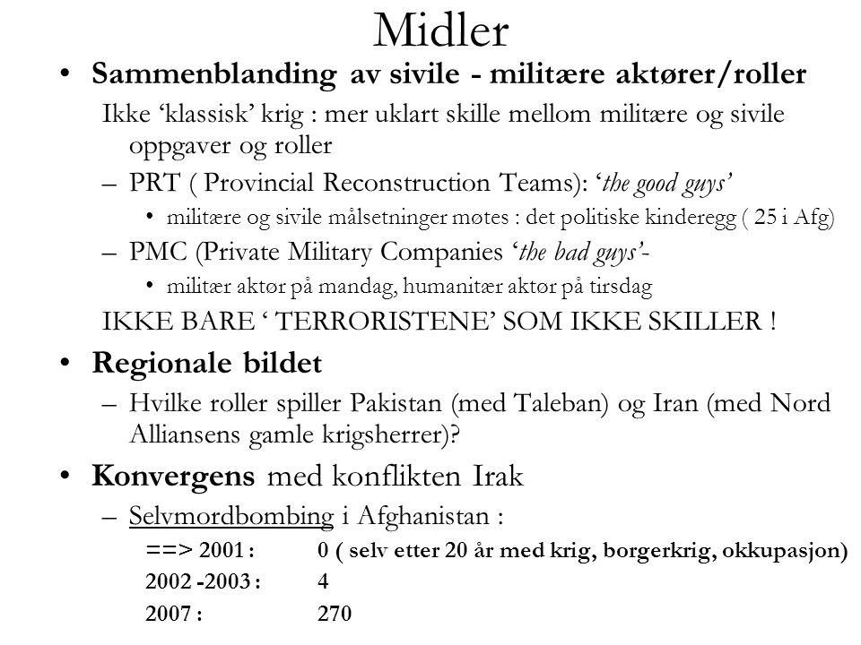 Midler •Sammenblanding av sivile - militære aktører/roller Ikke 'klassisk' krig : mer uklart skille mellom militære og sivile oppgaver og roller –PRT