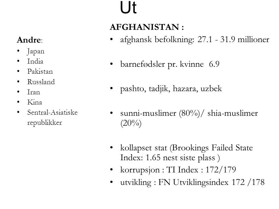 Ut Andre : •Japan •India •Pakistan •Russland •Iran •Kina •Sentral-Asiatiske republikker AFGHANISTAN : •afghansk befolkning: 27.1 - 31.9 millioner •bar