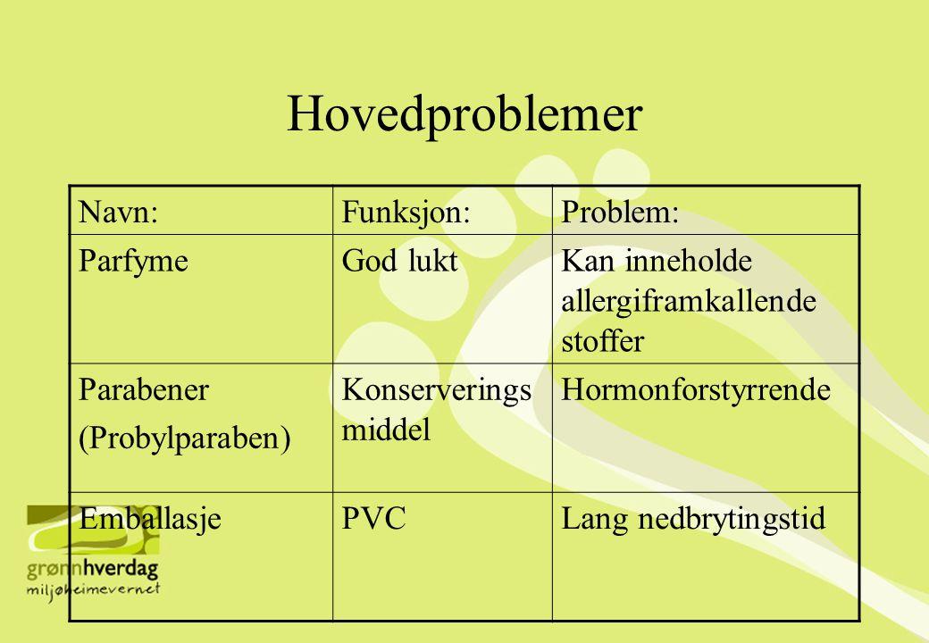 Hovedproblemer Navn:Funksjon:Problem: ParfymeGod luktKan inneholde allergiframkallende stoffer Parabener (Probylparaben) Konserverings middel Hormonfo