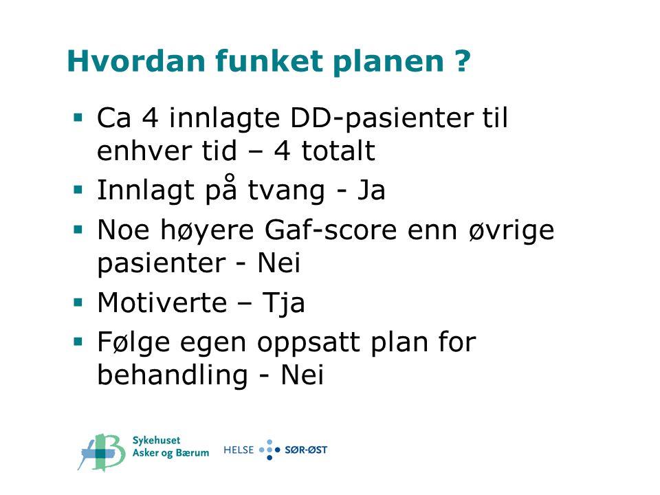 Hvordan funket planen ?  Ca 4 innlagte DD-pasienter til enhver tid – 4 totalt  Innlagt på tvang - Ja  Noe høyere Gaf-score enn øvrige pasienter - N