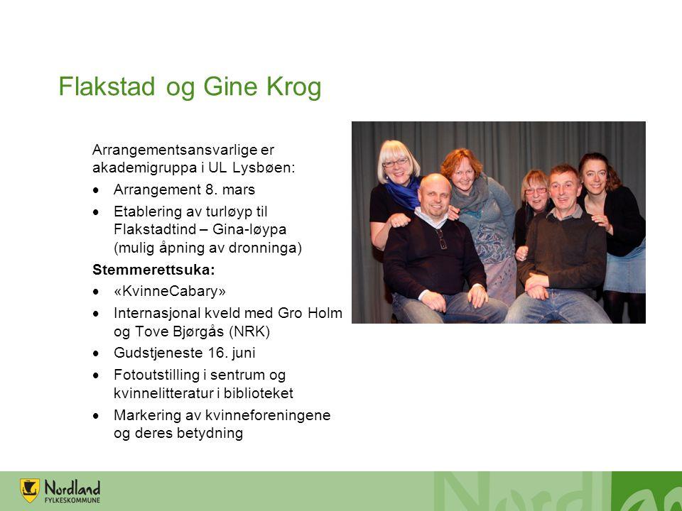 Flakstad og Gine Krog Arrangementsansvarlige er akademigruppa i UL Lysbøen:  Arrangement 8.