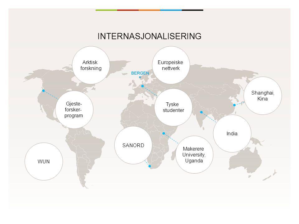 INTERNASJONALISERING Arktisk forskning WUN Europeiske nettverk SANORD Gjeste- forsker- program Tyske studenter Makerere University, Uganda Shanghai, K