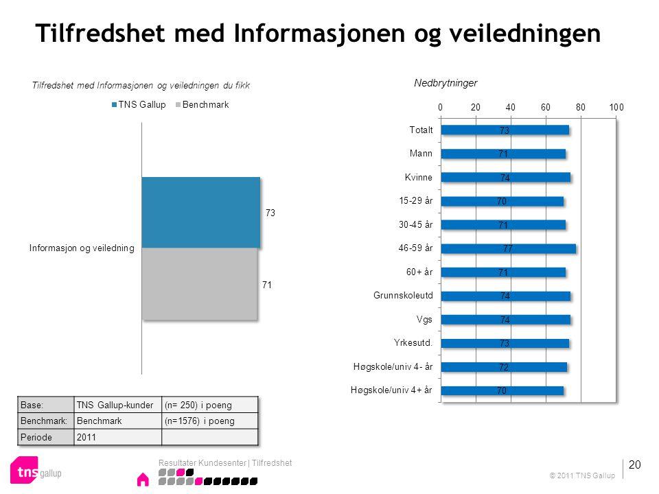 Tilfredshet med Informasjonen og veiledningen Tilfredshet med Informasjonen og veiledningen du fikk Nedbrytninger Resultater Kundesenter | Tilfredshet