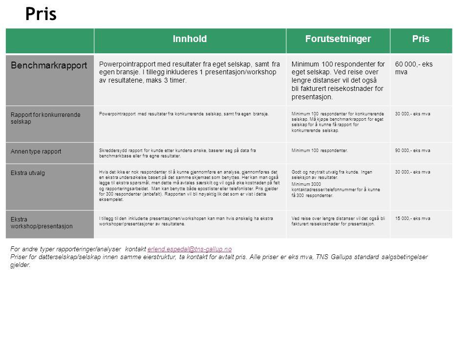 InnholdForutsetningerPris Benchmarkrapport Powerpointrapport med resultater fra eget selskap, samt fra egen bransje. I tillegg inkluderes 1 presentasj