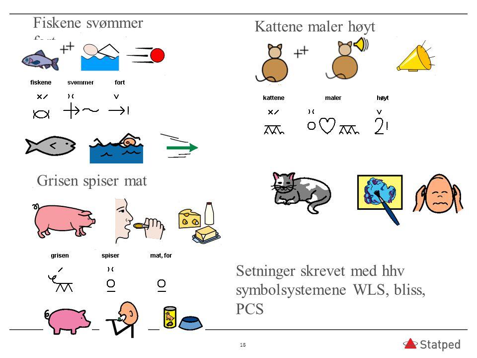 18 Fiskene svømmer fort Kattene maler høyt Grisen spiser mat Setninger skrevet med hhv symbolsystemene WLS, bliss, PCS