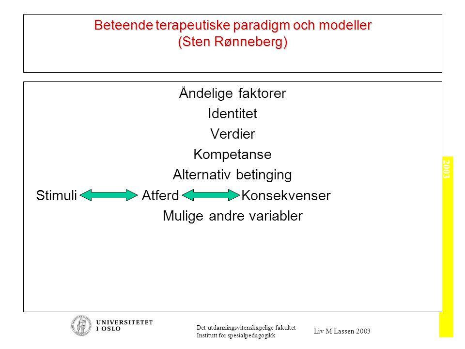 2003 Det utdanningsvitenskapelige fakultet Institutt for spesialpedagogikk Liv M Lassen 2003 Beteende terapeutiske paradigm och modeller (Sten Rønneberg) Åndelige faktorer Identitet Verdier Kompetanse Alternativ betinging Stimuli Atferd Konsekvenser Mulige andre variabler