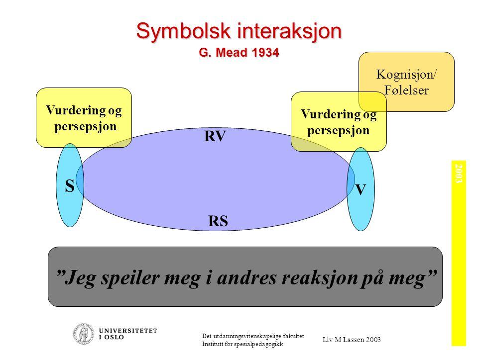 2003 Det utdanningsvitenskapelige fakultet Institutt for spesialpedagogikk Liv M Lassen 2003 Symbolsk interaksjon G.