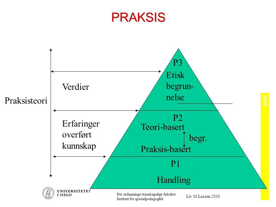 2003 Det utdanningsvitenskapelige fakultet Institutt for spesialpedagogikk Liv M Lassen 2003 PRAKSIS P3 P2 P1 Etisk begrun- nelse Teori-basert begr.