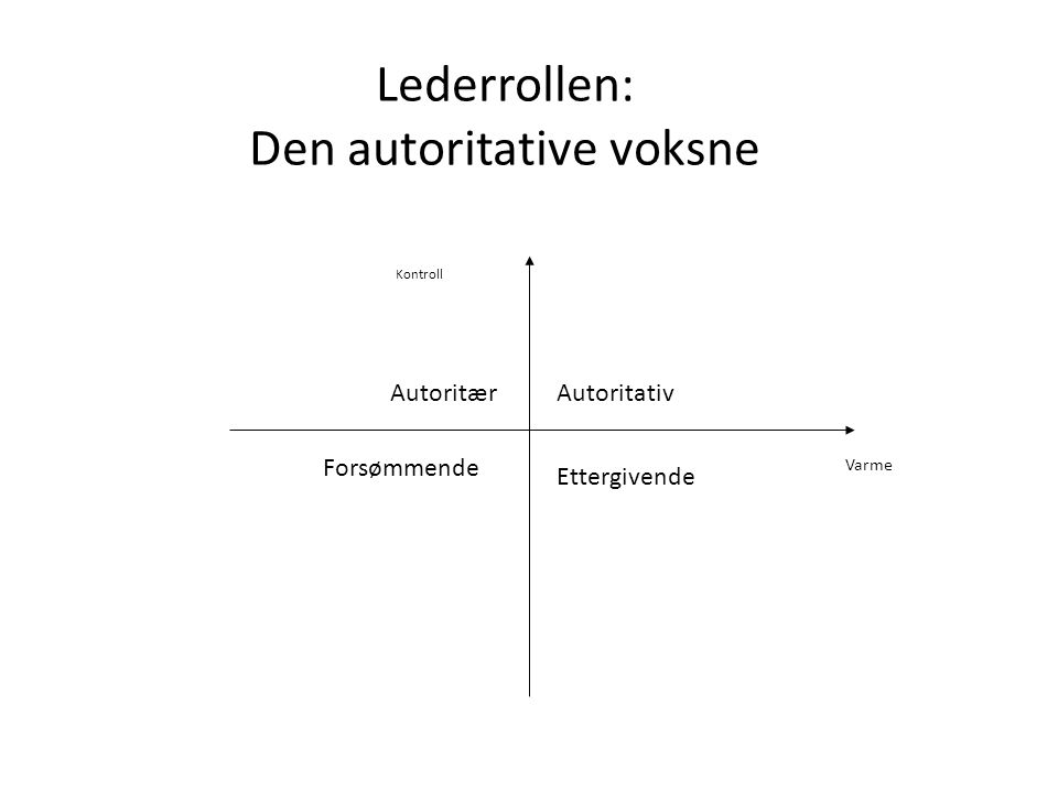 Lederrollen: Den autoritative voksne AutoritærAutoritativ Ettergivende Forsømmende Varme Kontroll