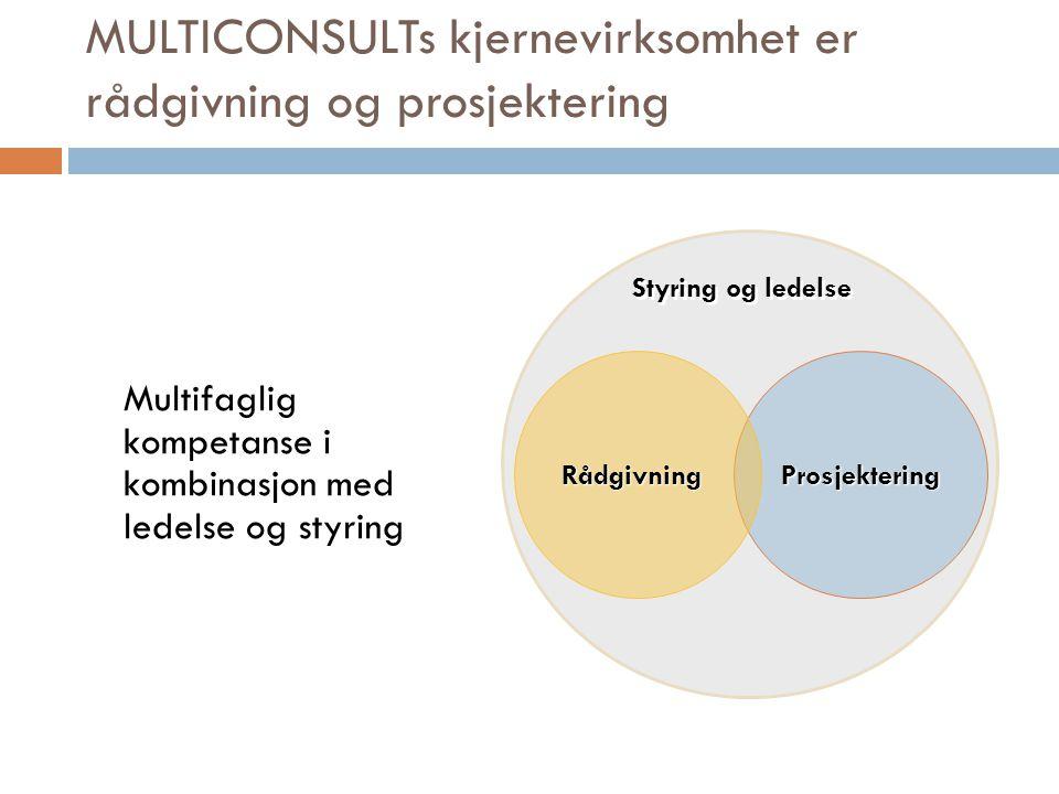 MULTICONSULTs kjernevirksomhet er rådgivning og prosjektering Multifaglig kompetanse i kombinasjon med ledelse og styring Styring og ledelse Prosjekte