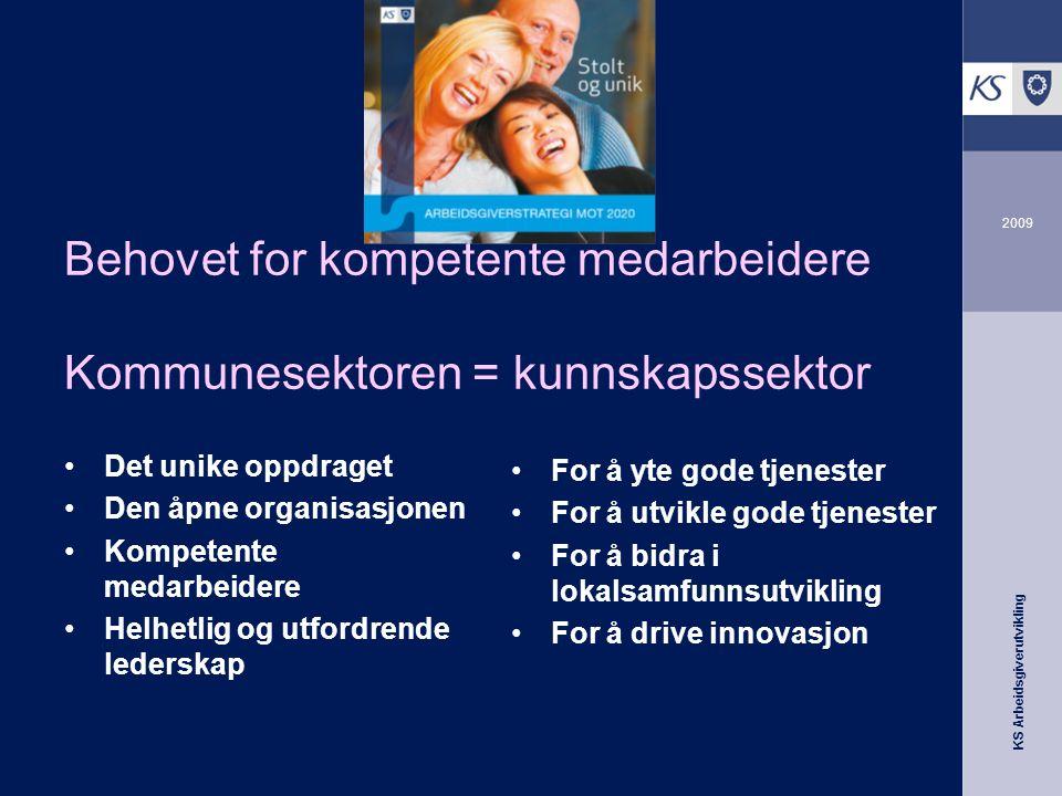 KS Arbeidsgiverutvikling 2009 Behovet for kompetente medarbeidere Kommunesektoren = kunnskapssektor •Det unike oppdraget •Den åpne organisasjonen •Kompetente medarbeidere •Helhetlig og utfordrende lederskap •For å yte gode tjenester •For å utvikle gode tjenester •For å bidra i lokalsamfunnsutvikling •For å drive innovasjon