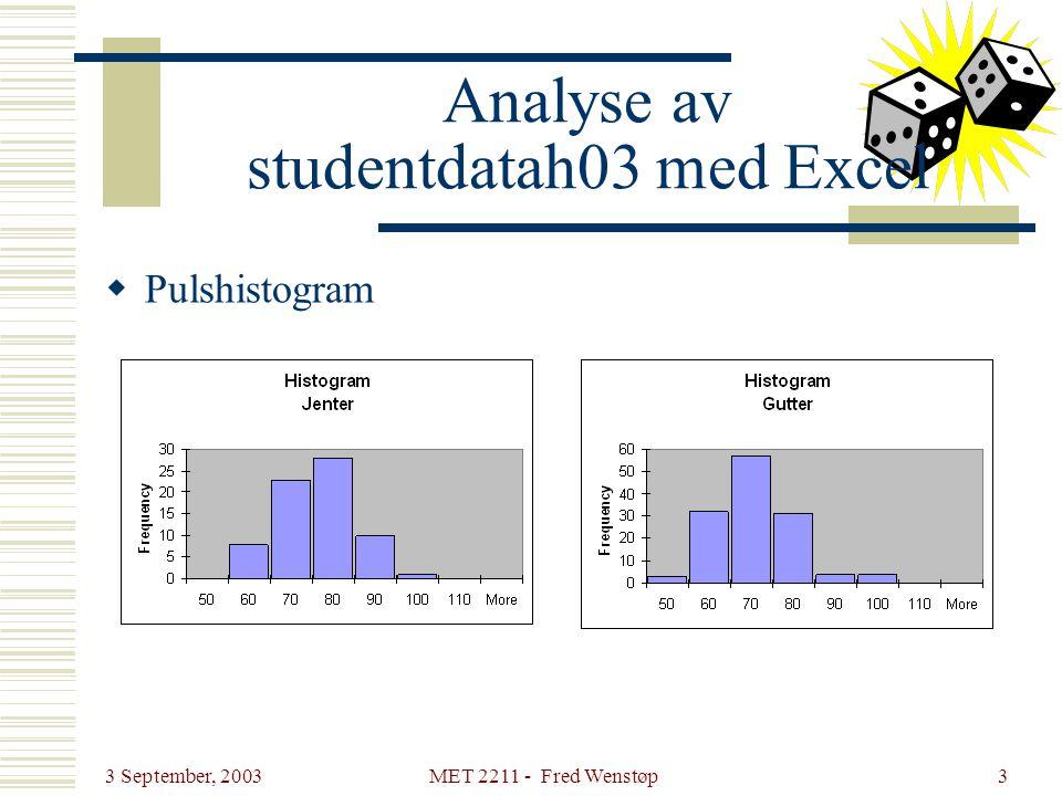 3 September, 2003 MET 2211 - Fred Wenstøp3 Analyse av studentdatah03 med Excel  Pulshistogram