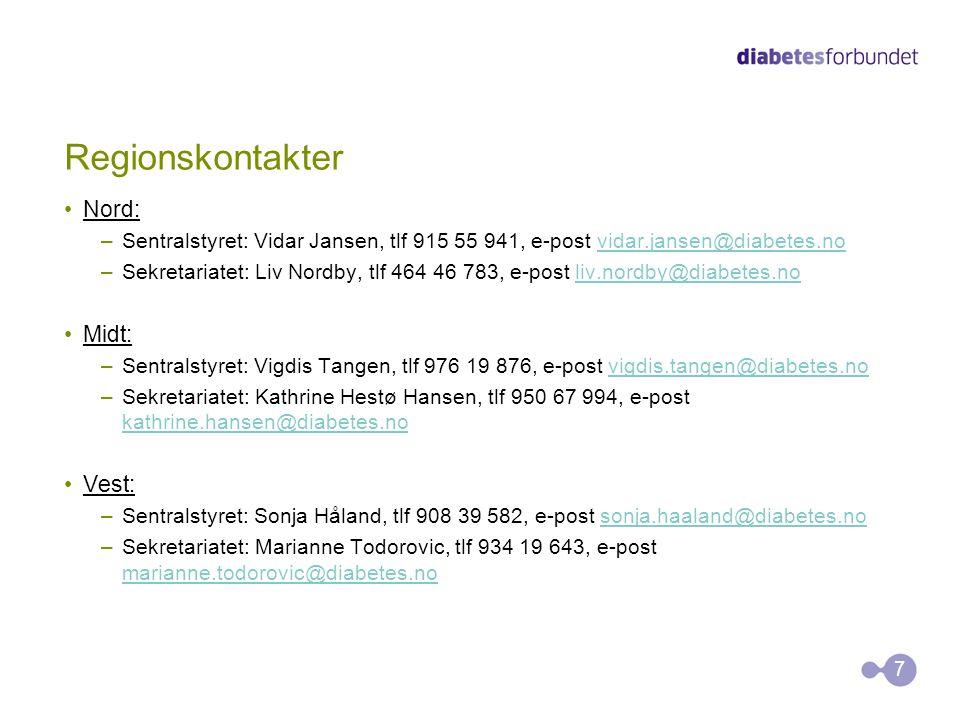 Regionskontakter •Nord: –Sentralstyret: Vidar Jansen, tlf 915 55 941, e-post vidar.jansen@diabetes.novidar.jansen@diabetes.no –Sekretariatet: Liv Nordby, tlf 464 46 783, e-post liv.nordby@diabetes.noliv.nordby@diabetes.no •Midt: –Sentralstyret: Vigdis Tangen, tlf 976 19 876, e-post vigdis.tangen@diabetes.novigdis.tangen@diabetes.no –Sekretariatet: Kathrine Hestø Hansen, tlf 950 67 994, e-post kathrine.hansen@diabetes.no kathrine.hansen@diabetes.no •Vest: –Sentralstyret: Sonja Håland, tlf 908 39 582, e-post sonja.haaland@diabetes.nosonja.haaland@diabetes.no –Sekretariatet: Marianne Todorovic, tlf 934 19 643, e-post marianne.todorovic@diabetes.no marianne.todorovic@diabetes.no 7