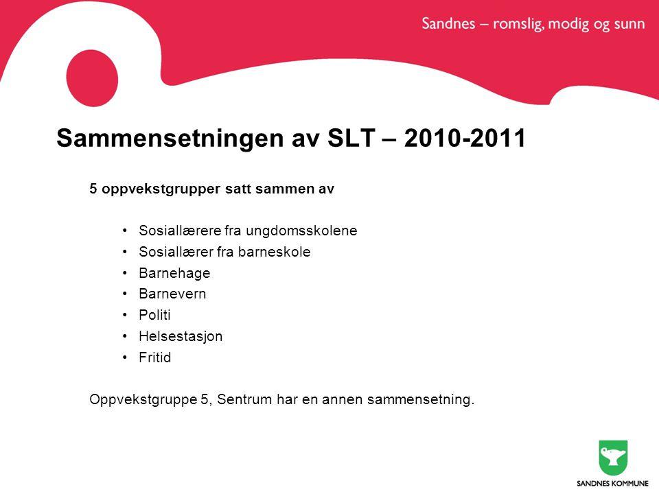 Sammensetningen av SLT – 2010-2011 5 oppvekstgrupper satt sammen av •Sosiallærere fra ungdomsskolene •Sosiallærer fra barneskole •Barnehage •Barnevern •Politi •Helsestasjon •Fritid Oppvekstgruppe 5, Sentrum har en annen sammensetning.
