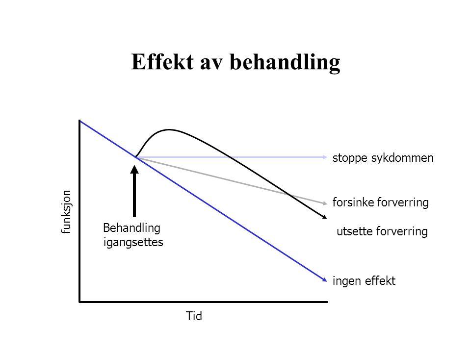 Effekt av behandling Behandling igangsettes Tid funksjon stoppe sykdommen forsinke forverring utsette forverring ingen effekt
