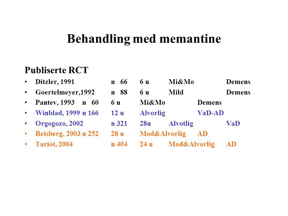 Behandling med memantine Publiserte RCT •Ditzler, 1991n 666 uMi&MoDemens •Goertelmeyer,1992n 886 uMildDemens •Pantev, 1993n 606 uMi&MoDemens •Winblad,