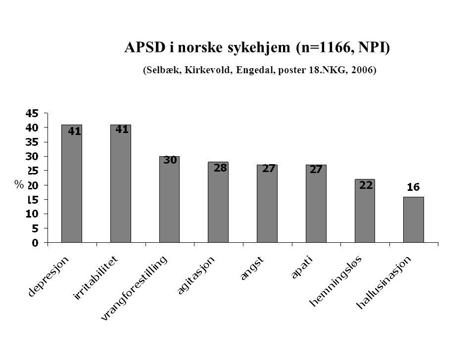 APSD i norske sykehjem (n=1166, NPI) (Selbæk, Kirkevold, Engedal, poster 18.NKG, 2006) %