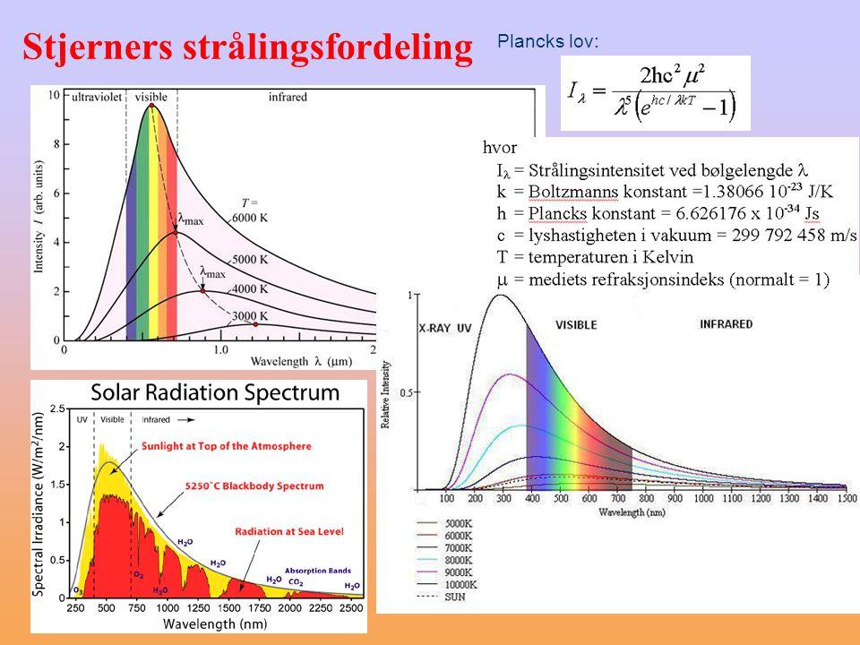 Stjerners strålingsfordeling Plancks lov: