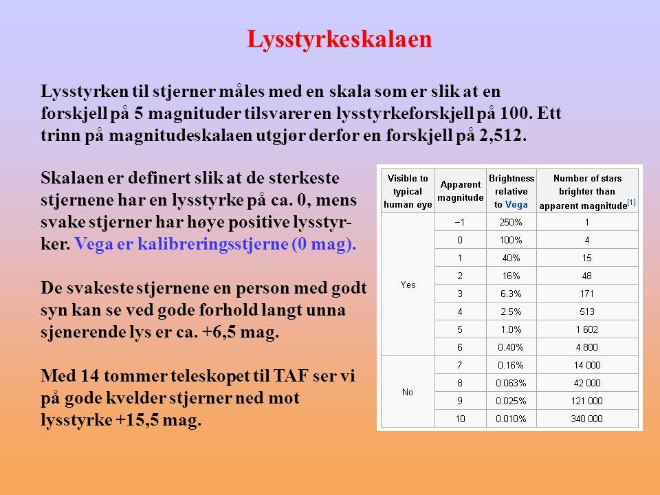 Svart hull Nøytronstjerne Typisk masse = ca.1,4 – ca.
