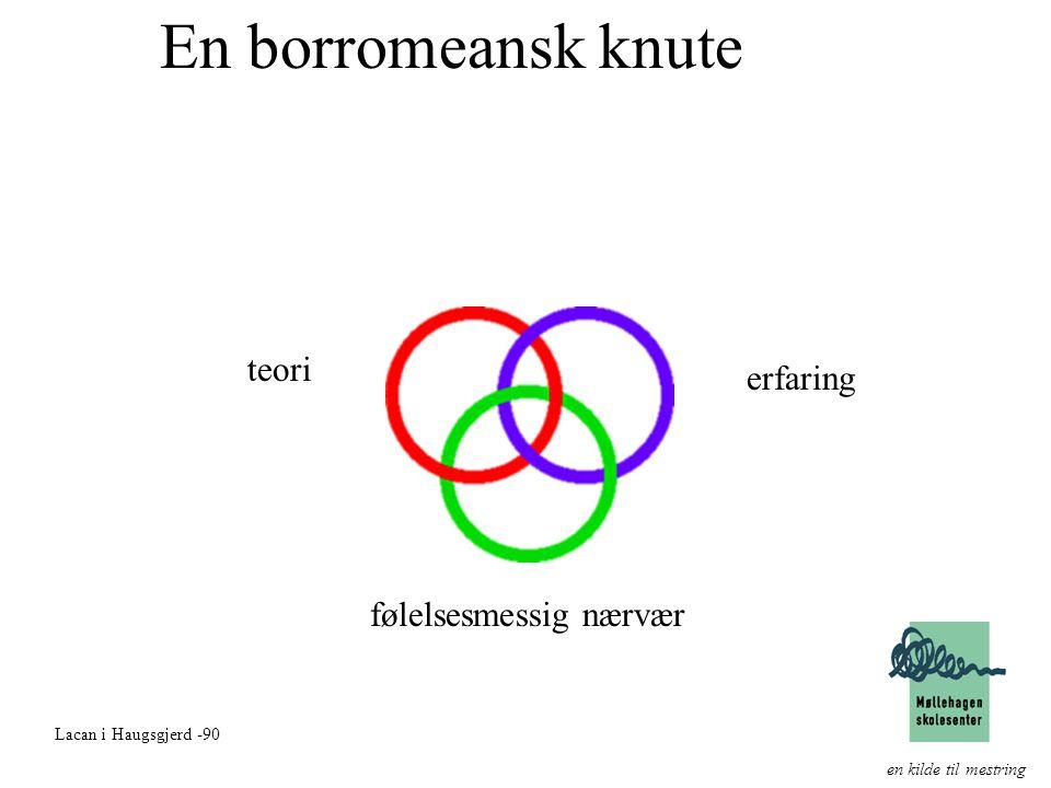 teori følelsesmessig nærvær erfaring Lacan i Haugsgjerd -90 En borromeansk knute en kilde til mestring