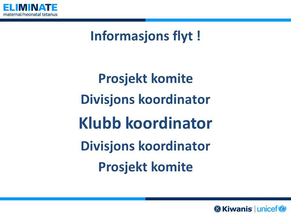 Informasjons flyt ! Prosjekt komite Divisjons koordinator Klubb koordinator Divisjons koordinator Prosjekt komite