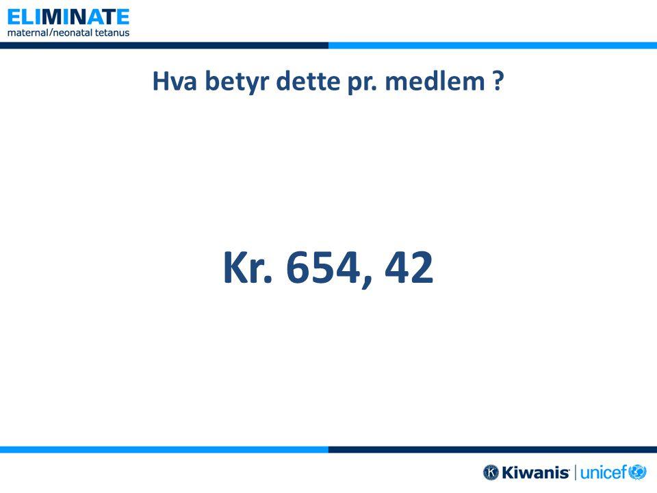 Hva betyr dette pr. medlem ? Kr. 654, 42