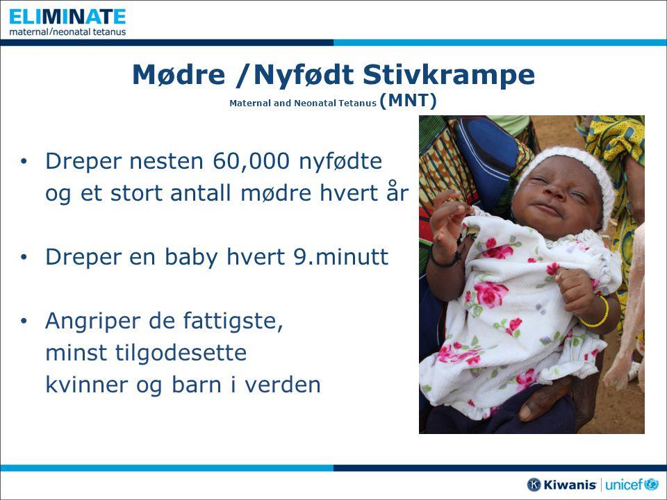 Mødre /Nyfødt Stivkrampe Maternal and Neonatal Tetanus (MNT) • Dreper nesten 60,000 nyfødte og et stort antall mødre hvert år • Dreper en baby hvert 9.minutt • Angriper de fattigste, minst tilgodesette kvinner og barn i verden