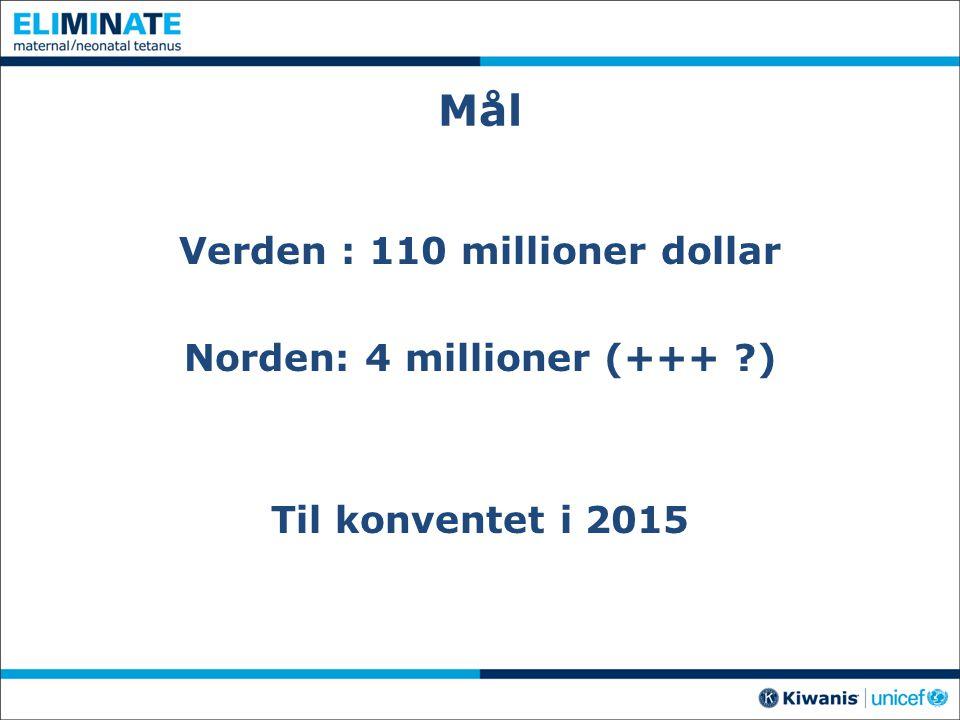 Mål Verden : 110 millioner dollar Norden: 4 millioner (+++ ?) Til konventet i 2015