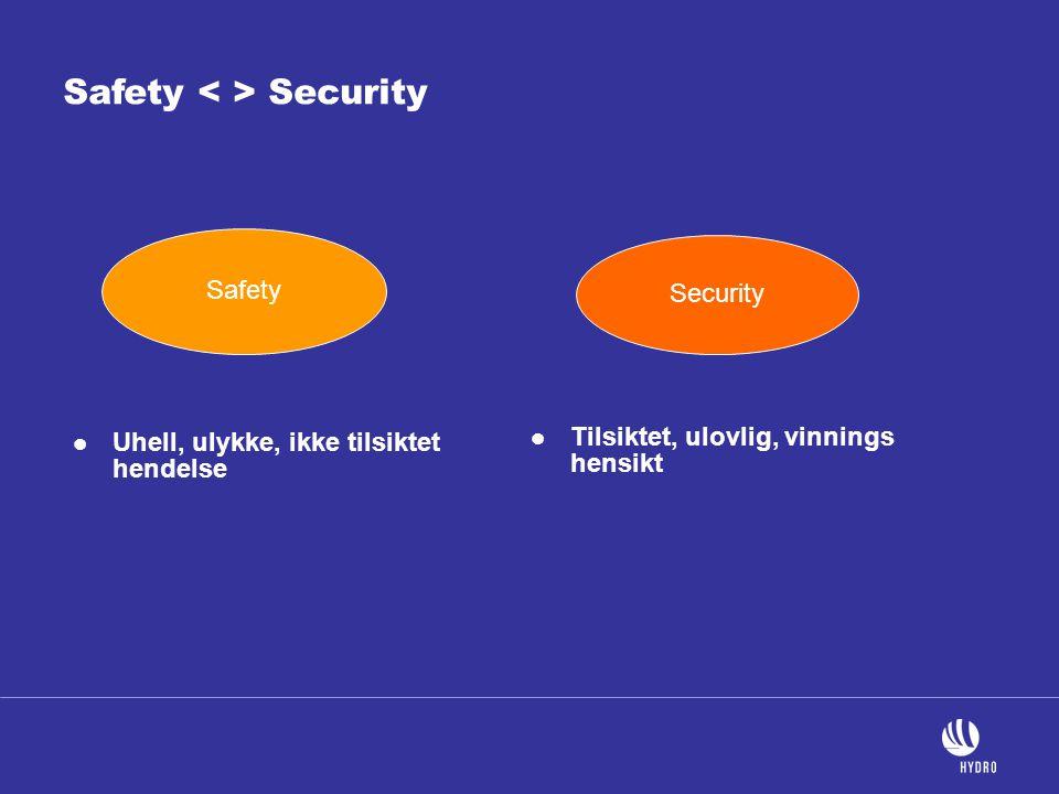 Safety Security  Uhell, ulykke, ikke tilsiktet hendelse Safety Security  Tilsiktet, ulovlig, vinnings hensikt
