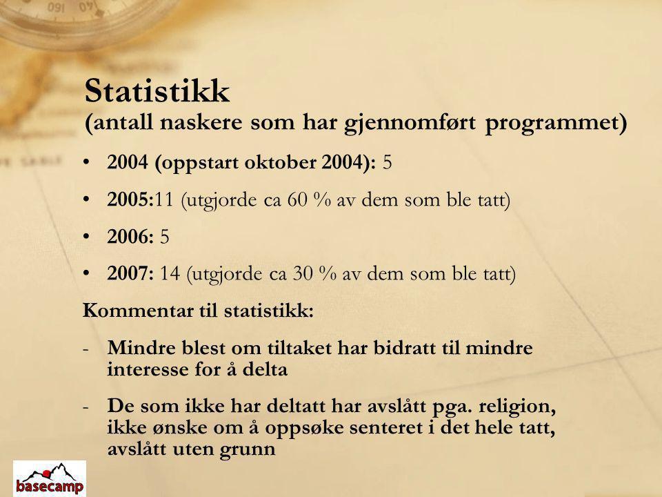 Statistikk (antall naskere som har gjennomført programmet) •2004 (oppstart oktober 2004): 5 •2005:11 (utgjorde ca 60 % av dem som ble tatt) •2006: 5 •
