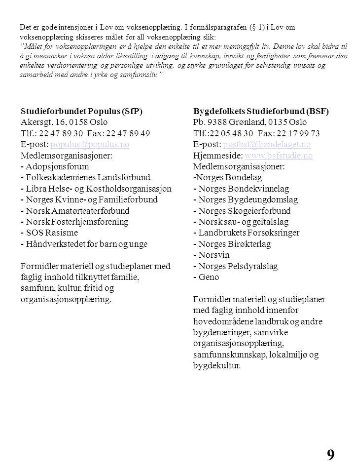 9 Studieforbundet Populus (SfP) Akersgt. 16, 0158 Oslo Tlf.: 22 47 89 30 Fax: 22 47 89 49 E-post: populus@populus.nopopulus@populus.no Medlemsorganisa