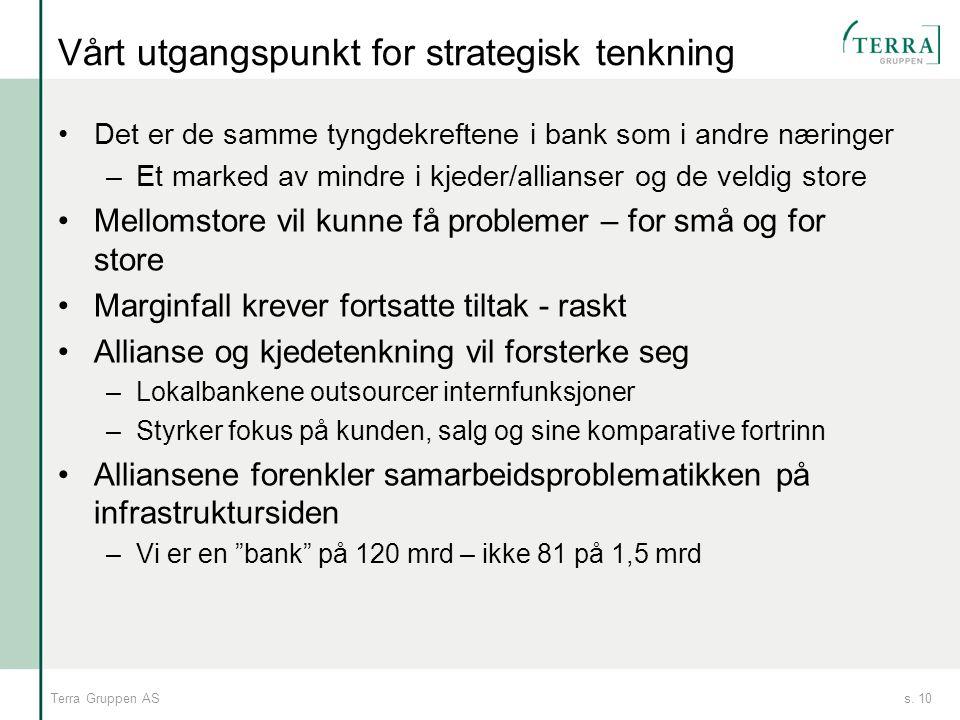 s. 10Terra Gruppen AS Vårt utgangspunkt for strategisk tenkning •Det er de samme tyngdekreftene i bank som i andre næringer –Et marked av mindre i kje