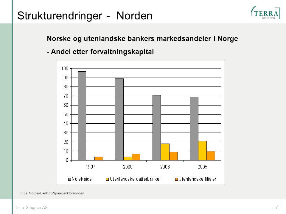 s. 7Terra Gruppen AS Strukturendringer - Norden Norske og utenlandske bankers markedsandeler i Norge - Andel etter forvaltningskapital Kilde: Norges B