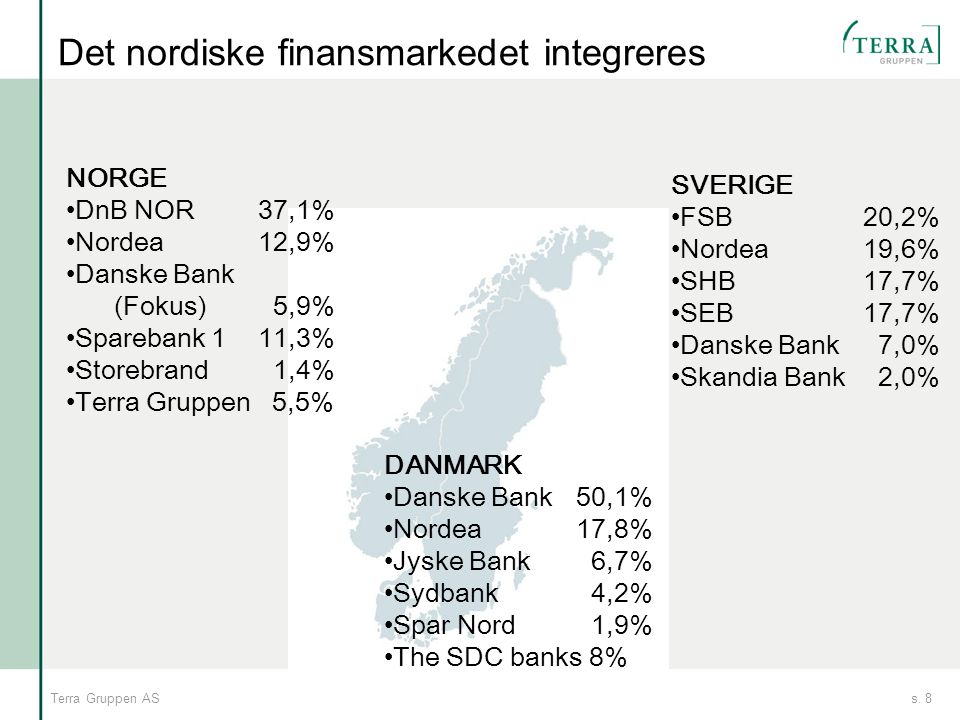 s. 8Terra Gruppen AS Det nordiske finansmarkedet integreres NORGE •DnB NOR37,1% •Nordea 12,9% •Danske Bank (Fokus) 5,9% •Sparebank 111,3% •Storebrand