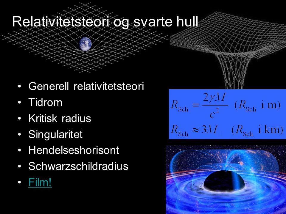 Relativitetsteori og svarte hull •Generell relativitetsteori •Tidrom •Kritisk radius •Singularitet •Hendelseshorisont •Schwarzschildradius •Film!Film!