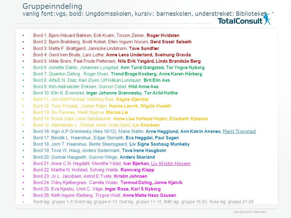 Copyright © 2010 TotalConsult Gruppeinndeling vanlig font:vgs, bold: Ungdomsskolen, kursiv: barneskolen, understreket: Biblioteket •Bord 1: Bjørn Håva