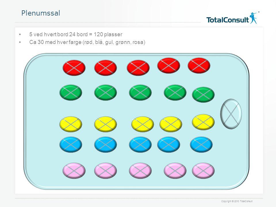 Copyright © 2010 TotalConsult 25 Plenumssal •5 ved hvert bord 24 bord = 120 plasser •Ca 30 med hver farge (rød, blå, gul, grønn, rosa)