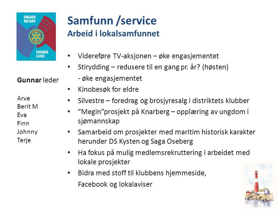 Internasjonalt • Mål for bidrag til TRF: kr 360 (60 $) pr.