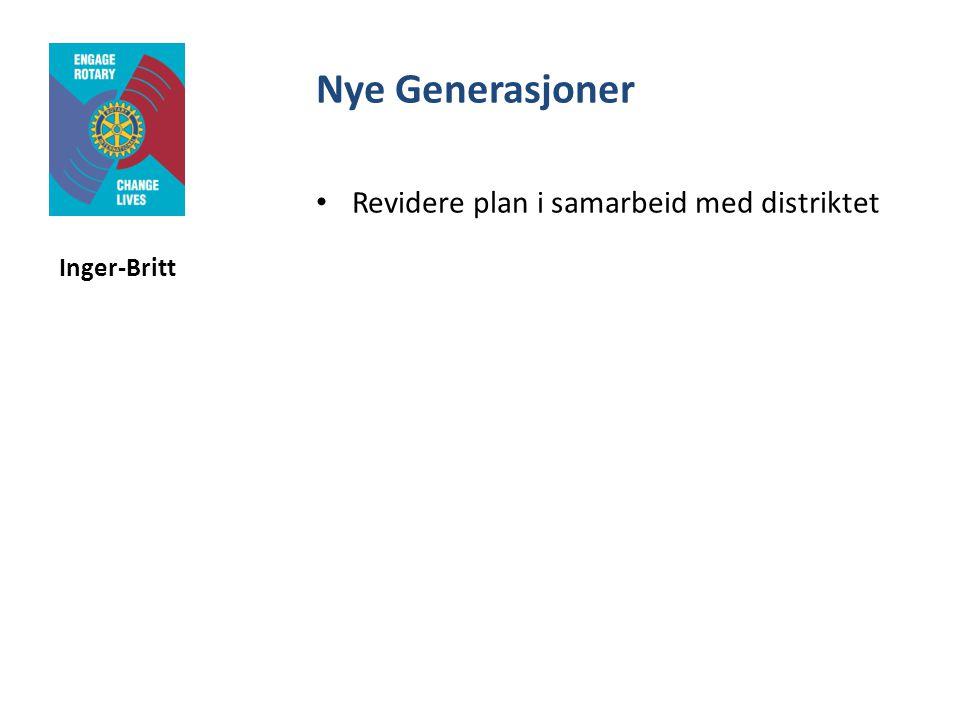 Nye Generasjoner • Revidere plan i samarbeid med distriktet Inger-Britt