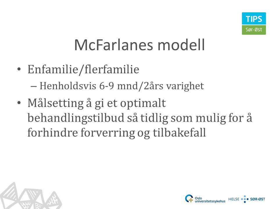 McFarlanes modell • Enfamilie/flerfamilie – Henholdsvis 6-9 mnd/2års varighet • Målsetting å gi et optimalt behandlingstilbud så tidlig som mulig for