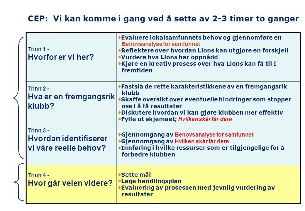 CEP: Vi kan komme i gang ved å sette av 2-3 timer to ganger Trinn 1 - Hvorfor er vi her? • Evaluere lokalsamfunnets behov og gjennomføre en Behovsanal