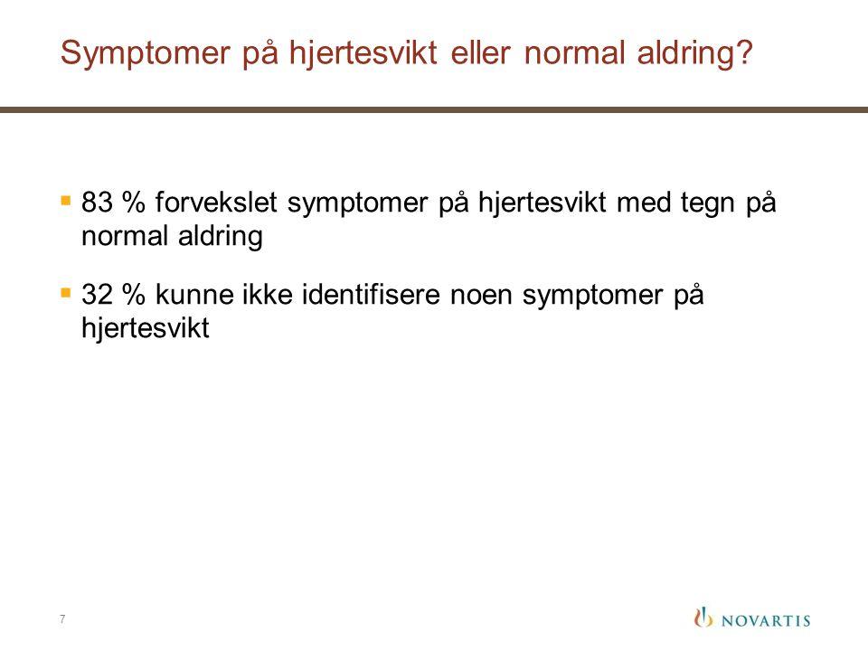 Symptomer på hjertesvikt eller normal aldring.