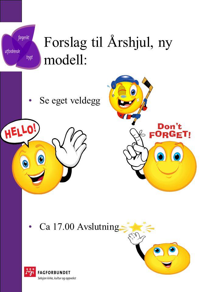 Forslag til Årshjul, ny modell: •Se eget veldegg •Ca 17.00 Avslutning.